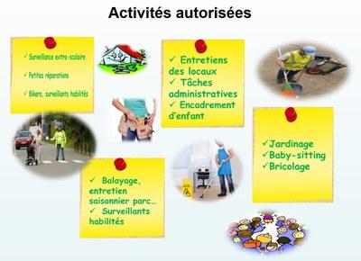 Activités ALE 2018